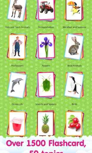 Flascard para Niños en inglés 1