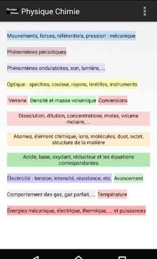 Physique_Chimie 1