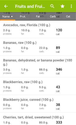 Nutrition facts 3