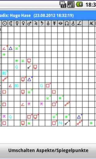 Aquarius2Go Astrology 2
