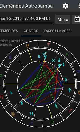 Efemérides Astrológicas 2