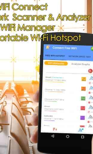 Puntos WiFi gratis conexión Internet todas partes 2