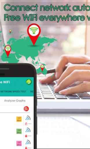 Puntos WiFi gratis conexión Internet todas partes 3