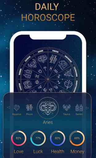 Horoscope 2019 and Palmistry - Everyday Prediction 1