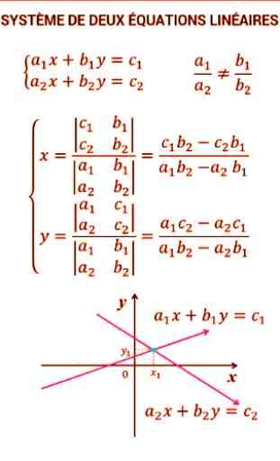 Fonctions et Formules mathématiques 3